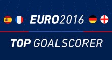 Euro 2016 Top Goalscorer Betting