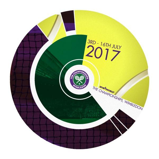 Wimbledon 2017 Official Logo